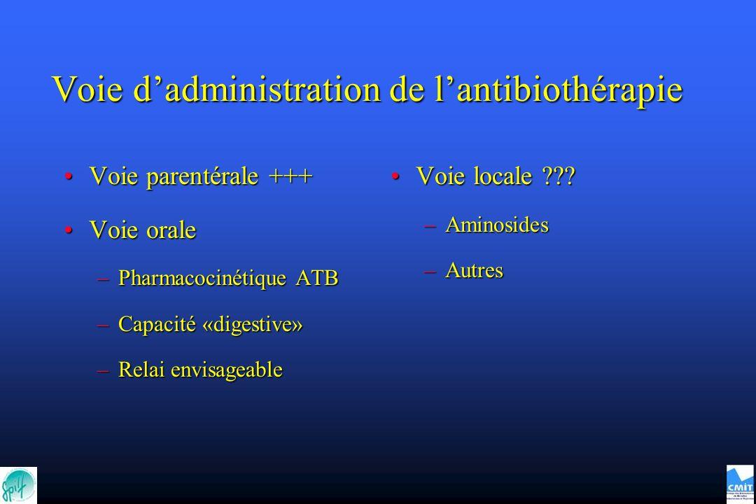 Voie d'administration de l'antibiothérapie