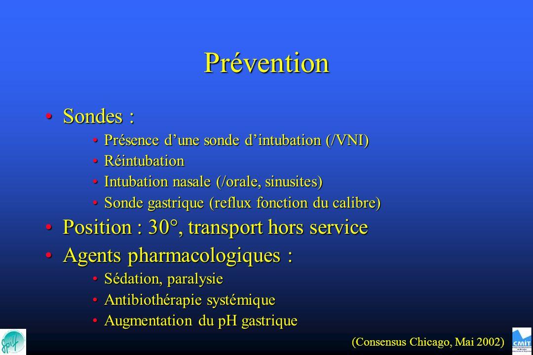 Prévention Sondes : Position : 30°, transport hors service