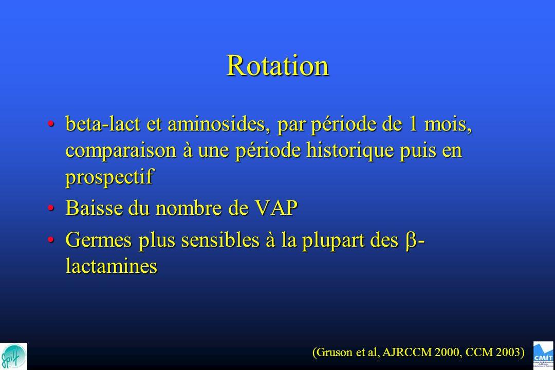 Rotation beta-lact et aminosides, par période de 1 mois, comparaison à une période historique puis en prospectif.