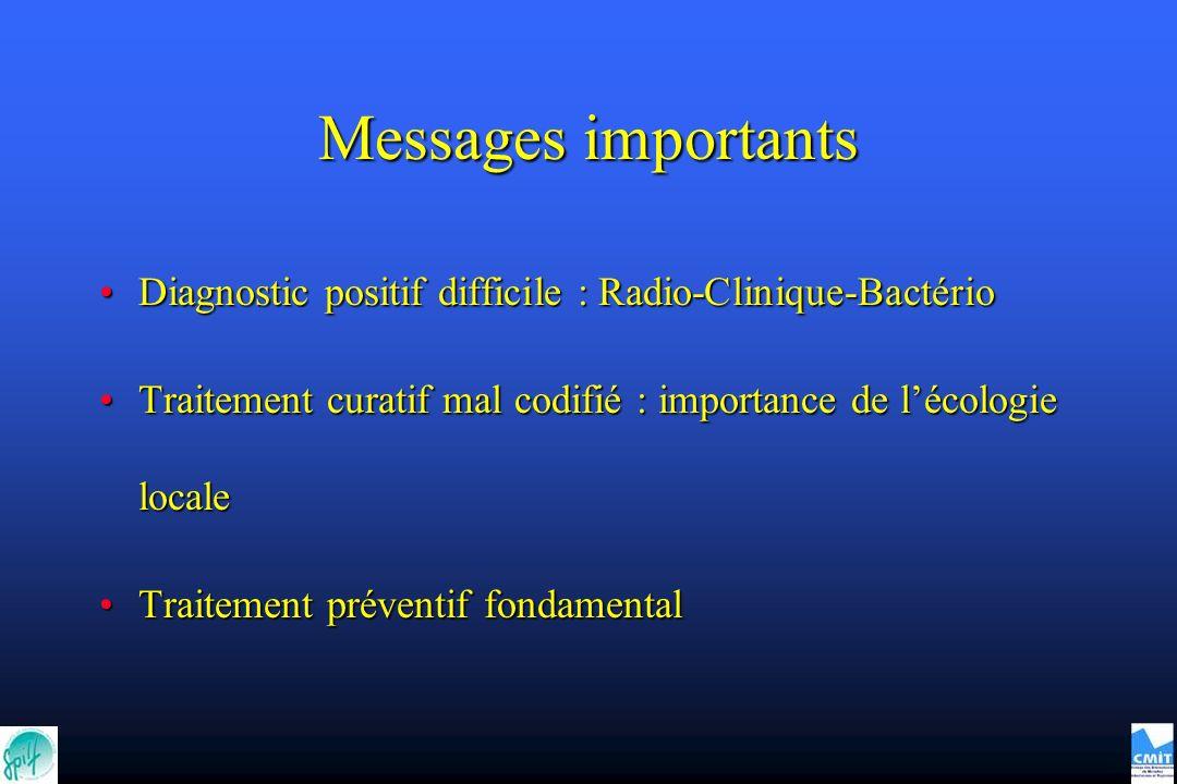 Messages importants Diagnostic positif difficile : Radio-Clinique-Bactério. Traitement curatif mal codifié : importance de l'écologie locale.