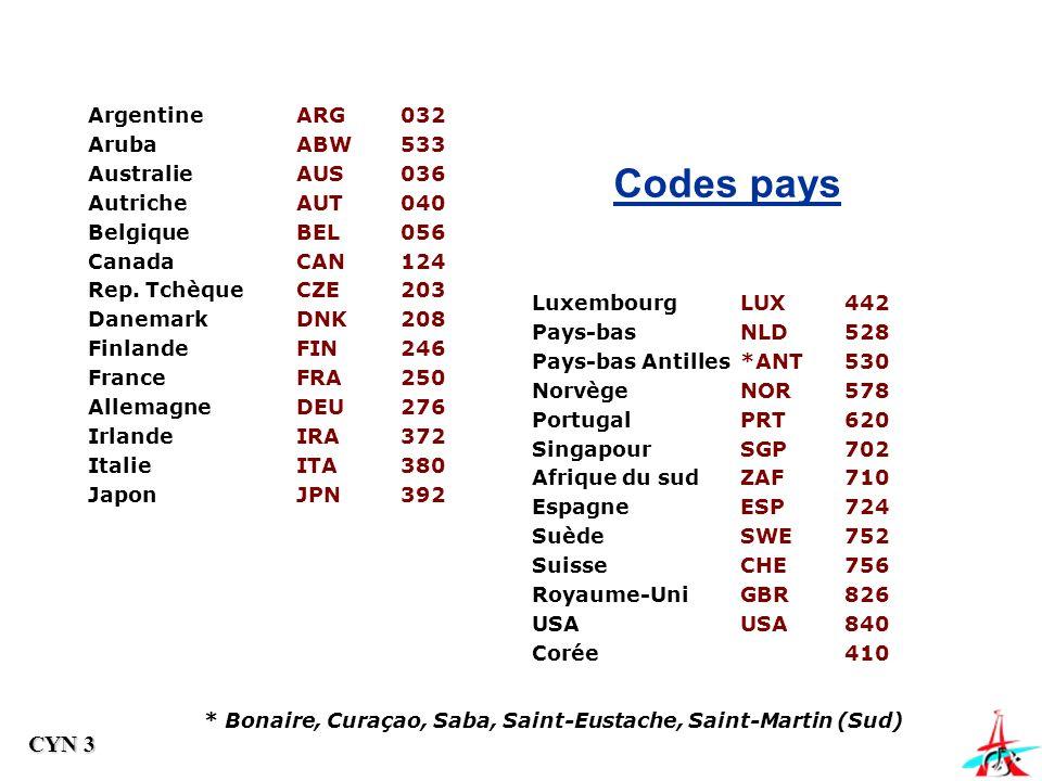 Codes pays CYN 3 Argentine ARG 032 Aruba ABW 533 Australie AUS 036