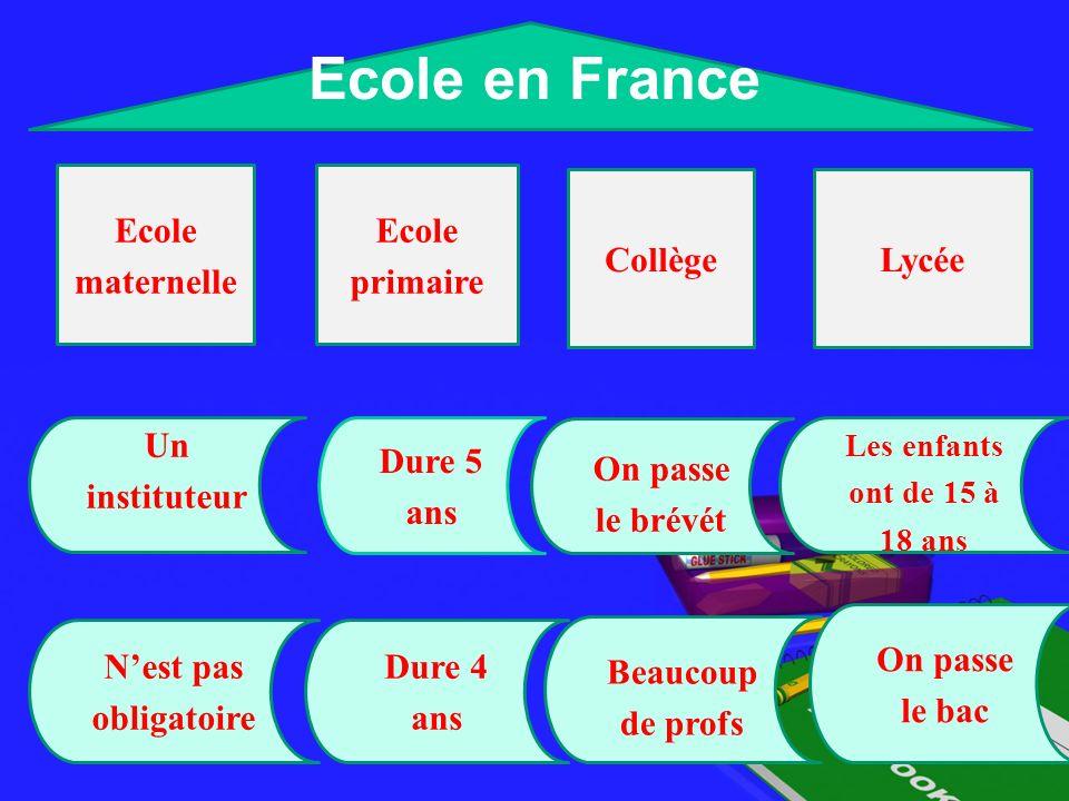 Ecole en France Ecole maternelle Ecole primaire Collège Lycée