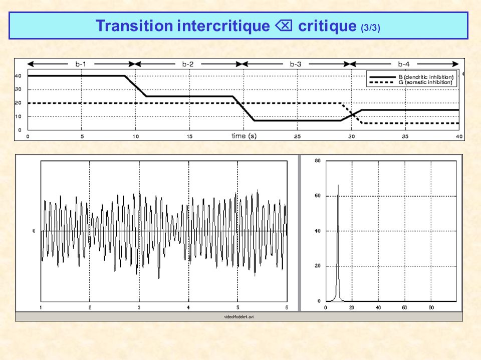 Transition intercritique  critique (3/3)