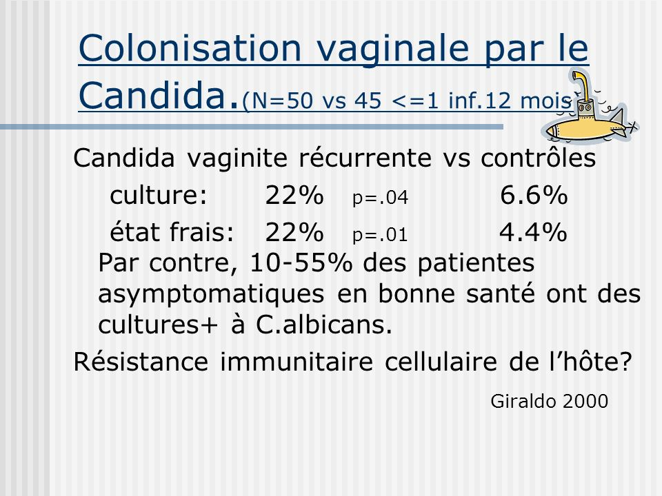 Colonisation vaginale par le Candida.(N=50 vs 45 <=1 inf.12 mois)
