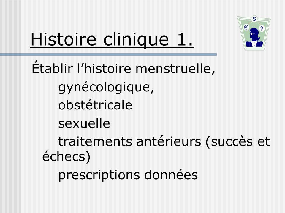 Histoire clinique 1. Établir l'histoire menstruelle, gynécologique,