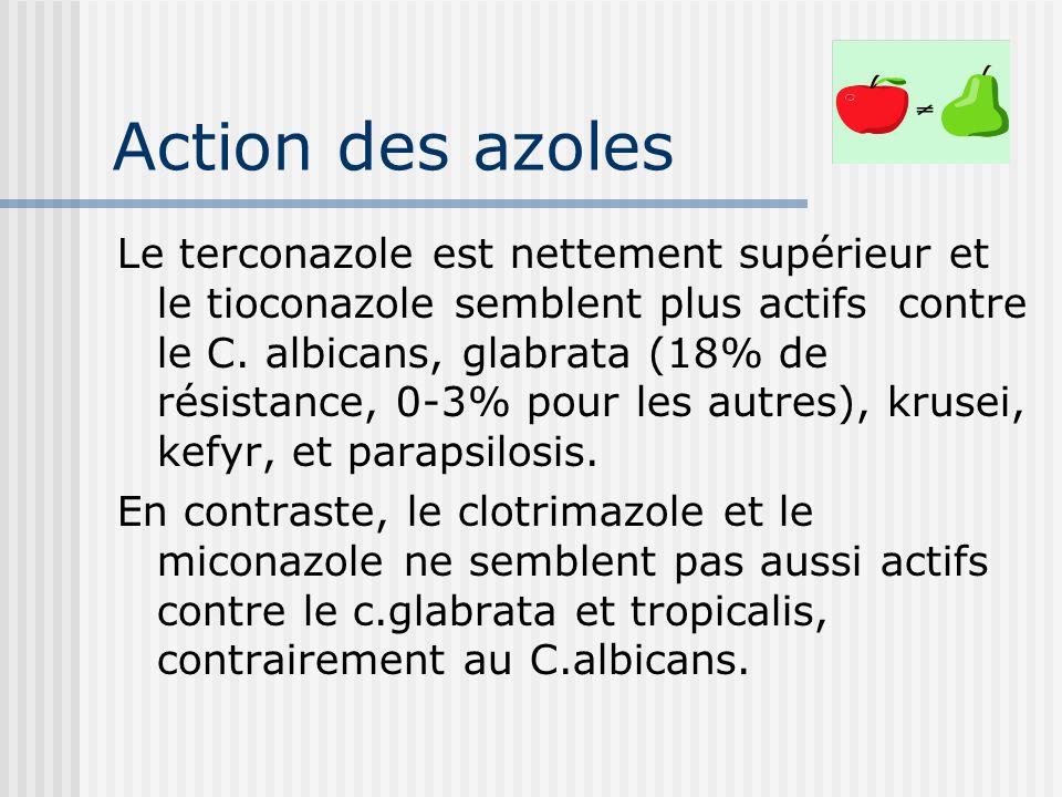 Action des azoles
