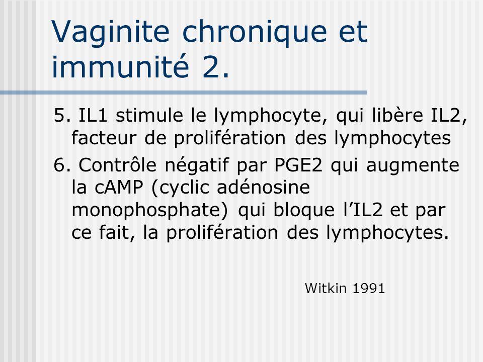 Vaginite chronique et immunité 2.