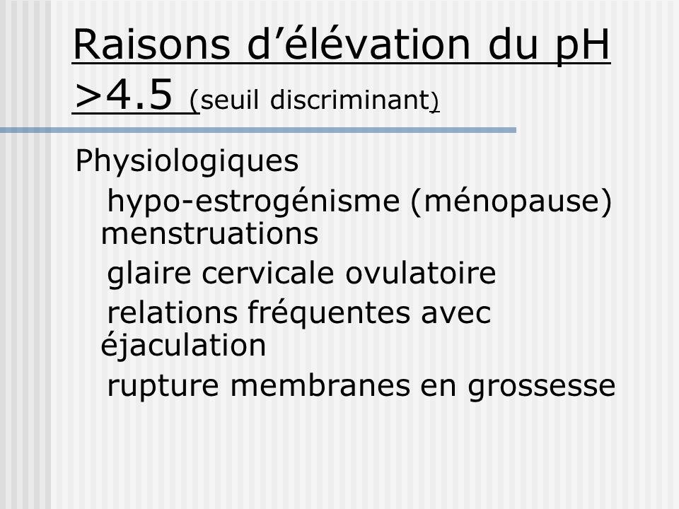 Raisons d'élévation du pH >4.5 (seuil discriminant)