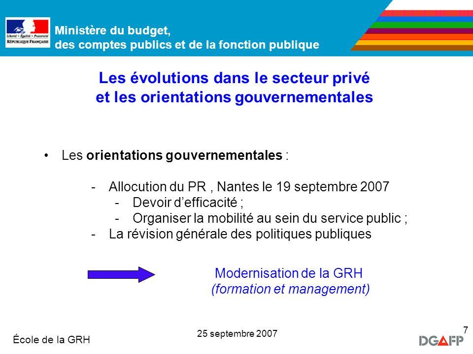 Les évolutions dans le secteur privé