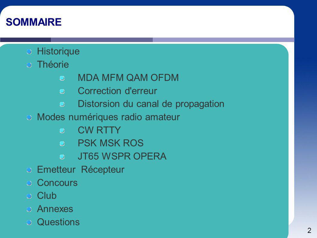 SOMMAIRE Historique Théorie MDA MFM QAM OFDM Correction d erreur