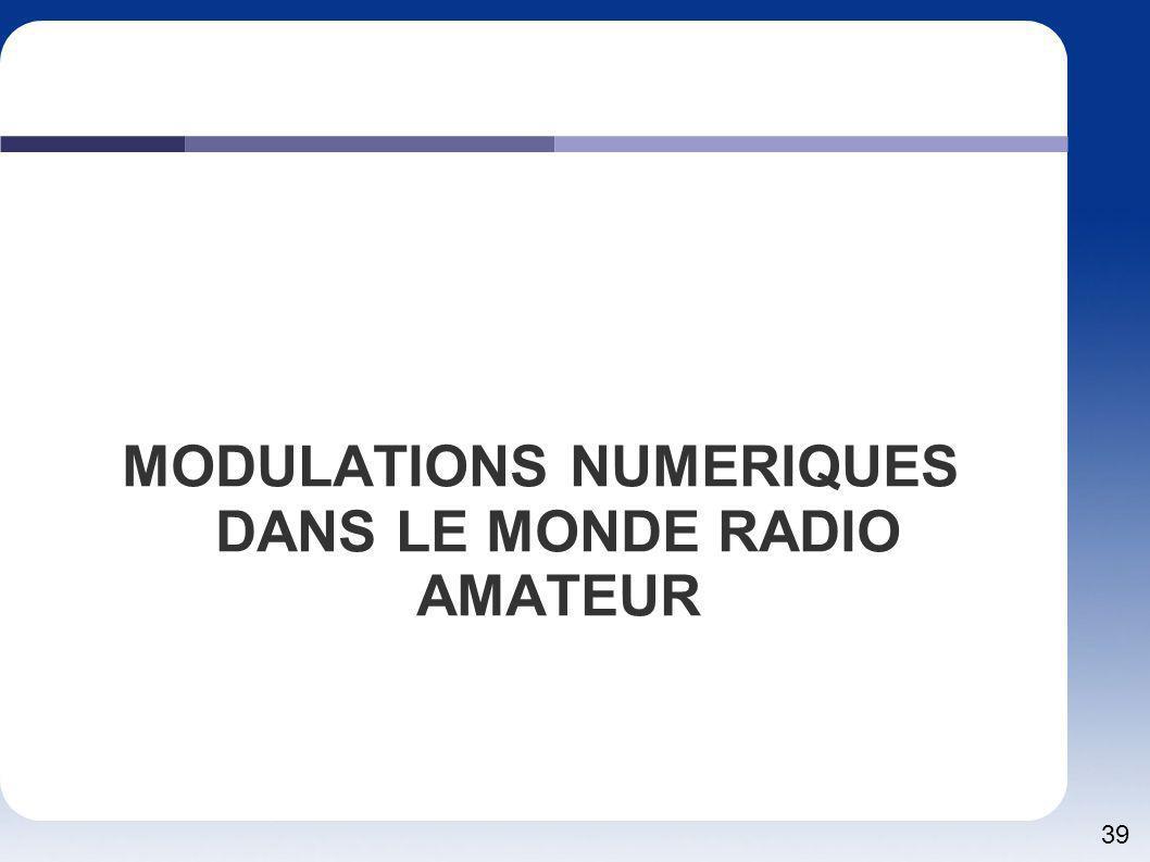 MODULATIONS NUMERIQUES DANS LE MONDE RADIO AMATEUR