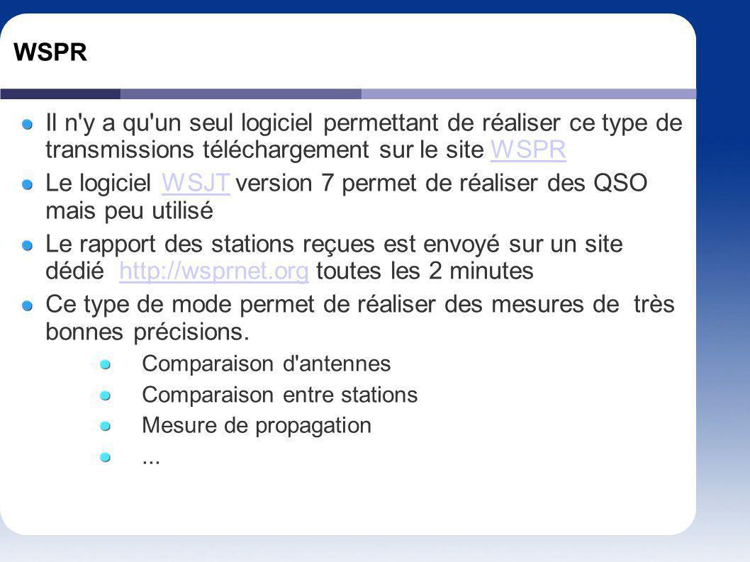 Le logiciel WSJT version 7 permet de réaliser des QSO mais peu utilisé