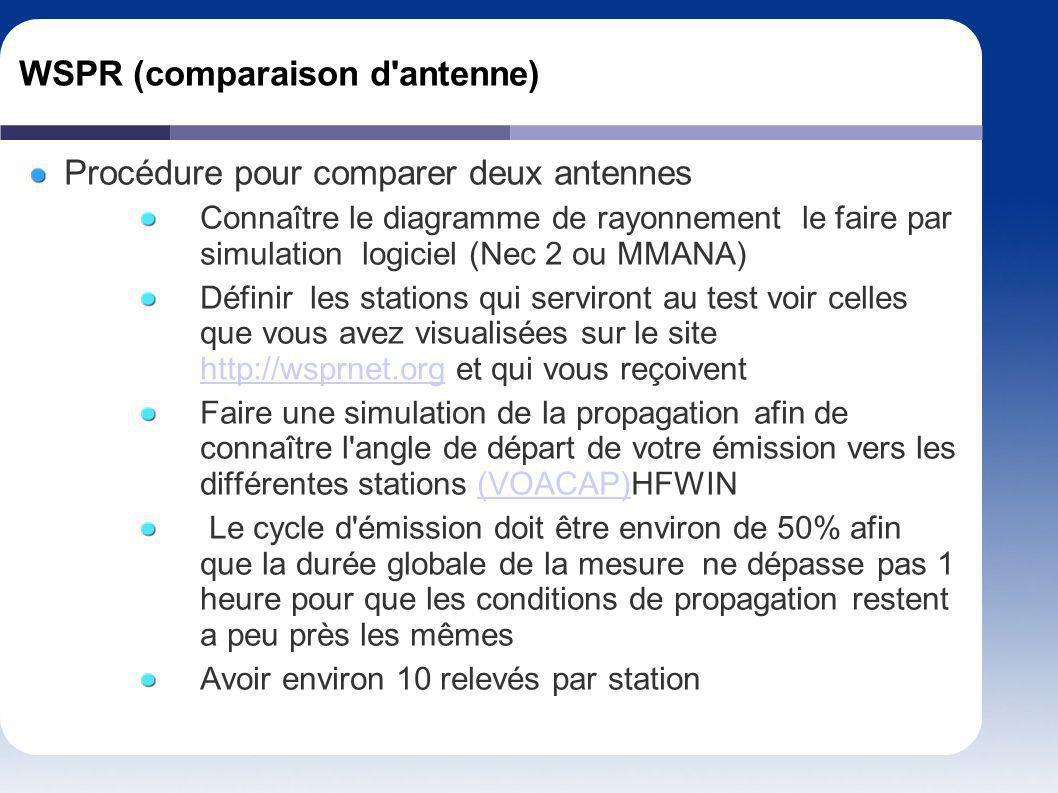 WSPR (comparaison d antenne)