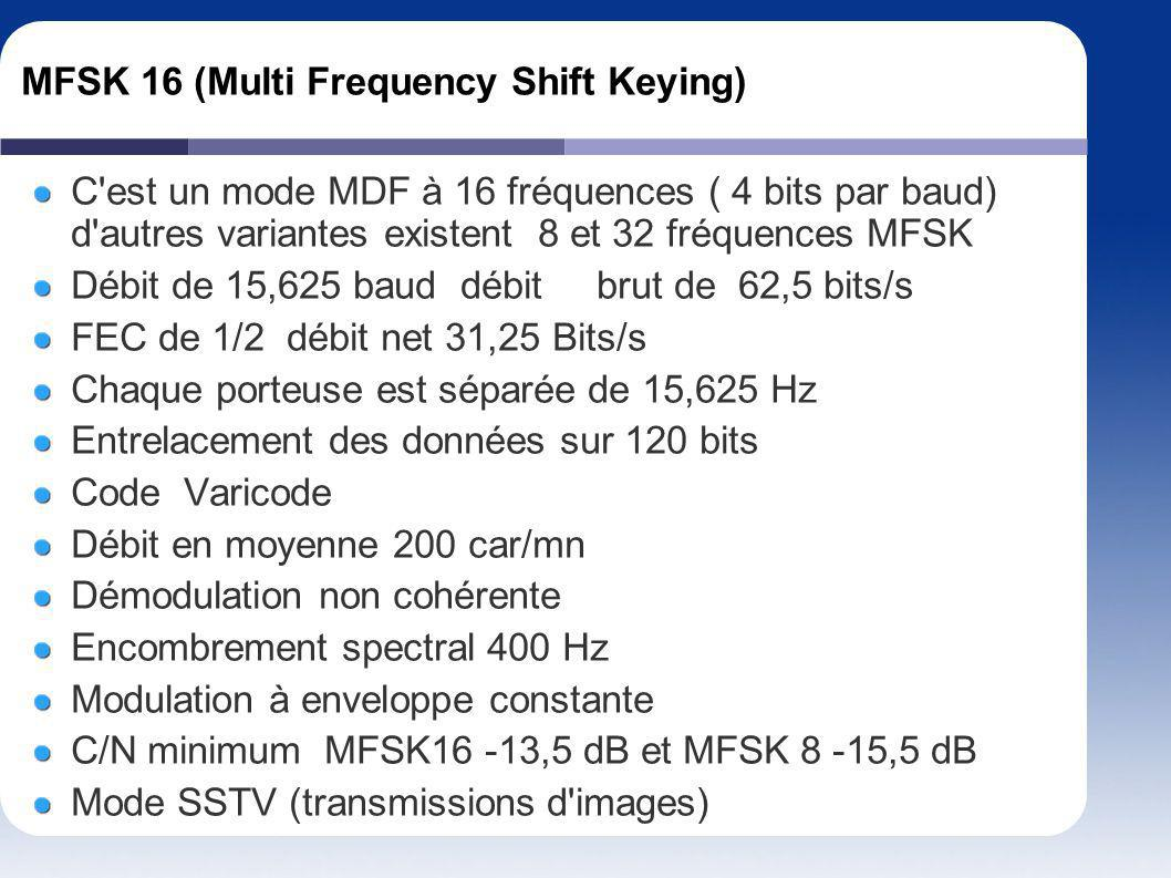 MFSK 16 (Multi Frequency Shift Keying)