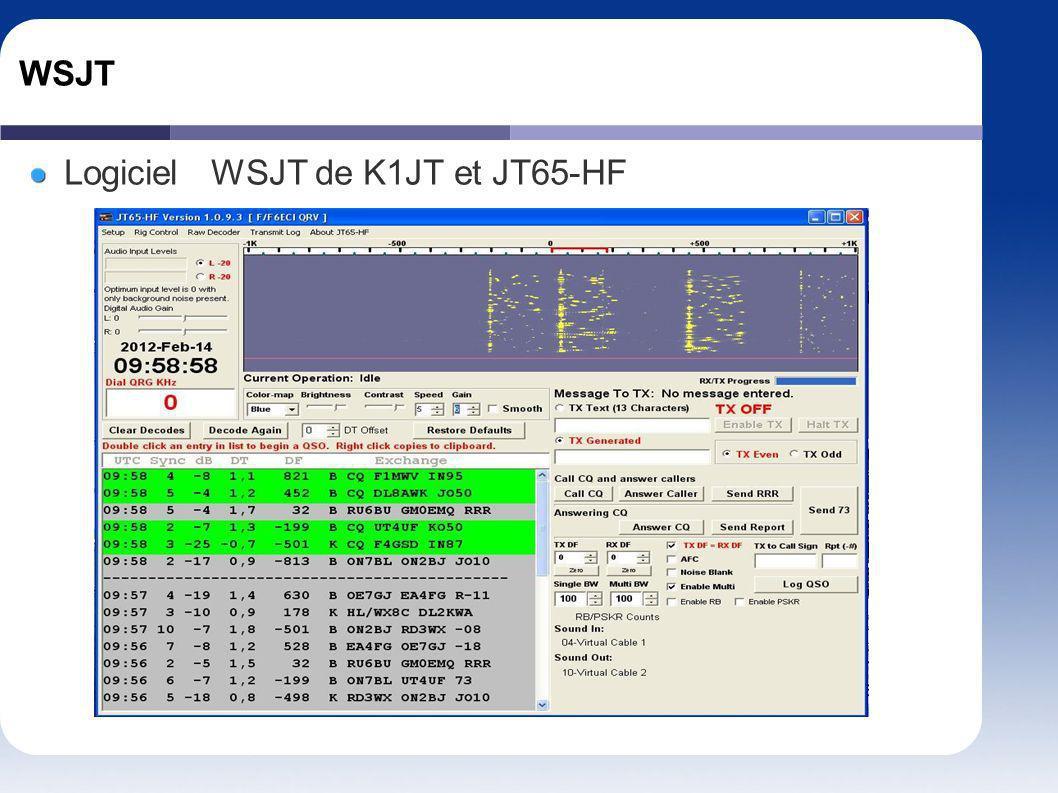 WSJT Logiciel WSJT de K1JT et JT65-HF
