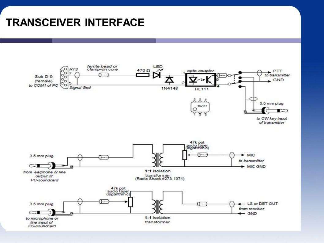 TRANSCEIVER INTERFACE