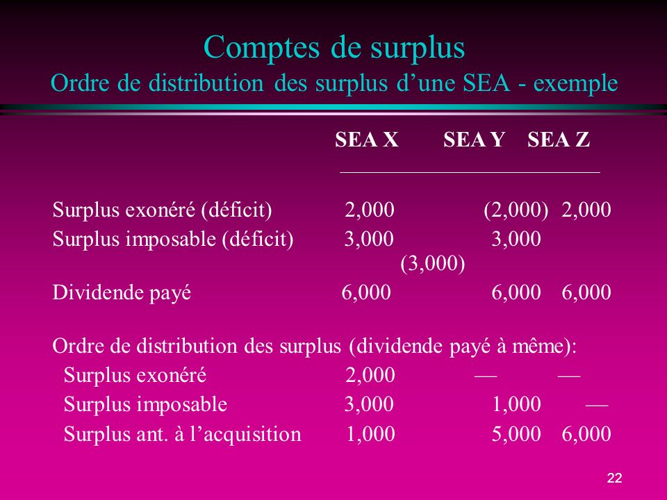 Comptes de surplus Ordre de distribution des surplus d'une SEA - exemple