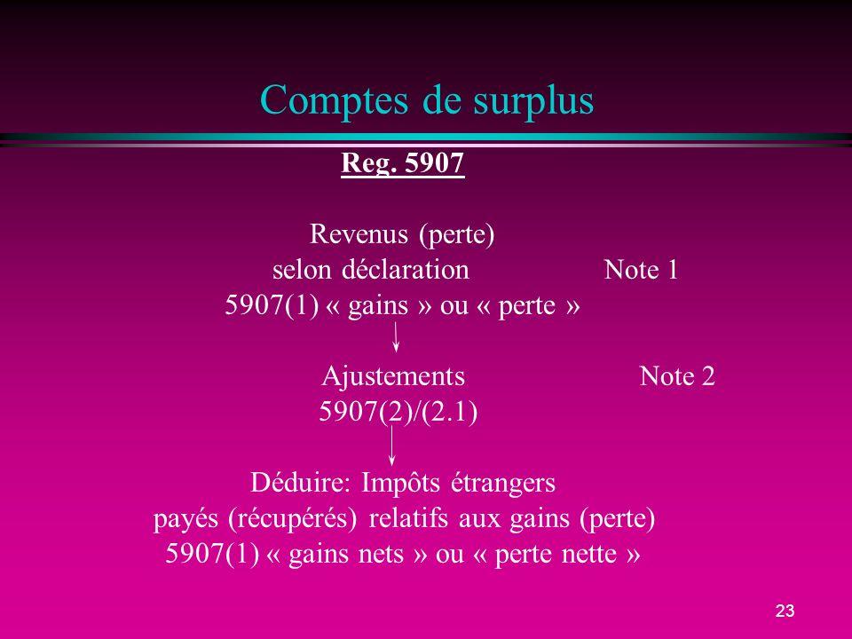 Comptes de surplus Reg. 5907 Revenus (perte) selon déclaration Note 1
