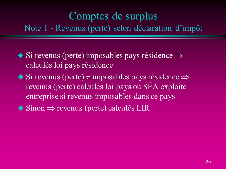 Comptes de surplus Note 1 - Revenus (perte) selon déclaration d'impôt