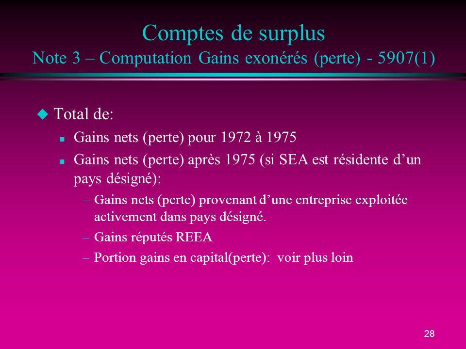 Comptes de surplus Note 3 – Computation Gains exonérés (perte) - 5907(1)