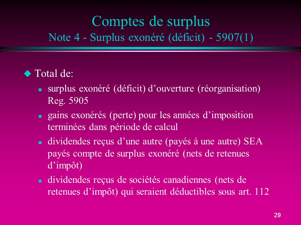 Comptes de surplus Note 4 - Surplus exonéré (déficit) - 5907(1)