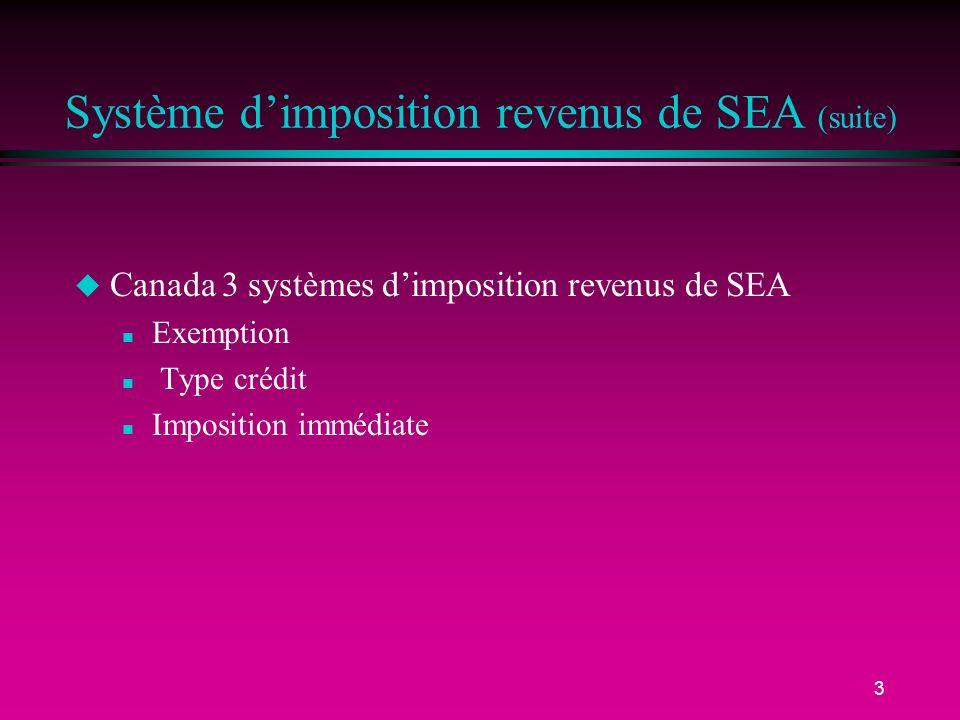 Système d'imposition revenus de SEA (suite)