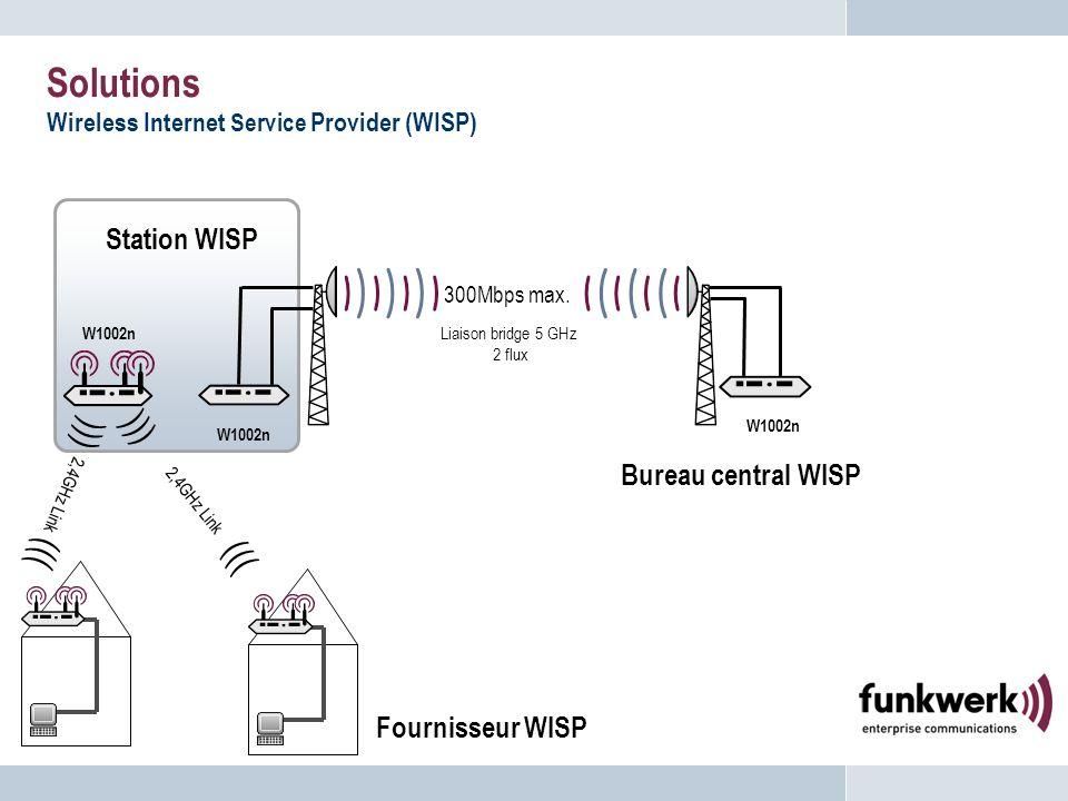Solutions ))) ))) ))) ))) Station WISP Bureau central WISP