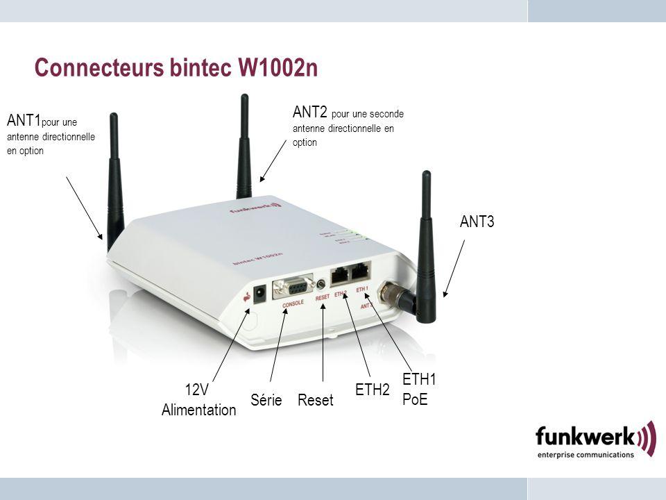 Connecteurs bintec W1002n ANT2 pour une seconde ANT1pour une ANT3 ETH1