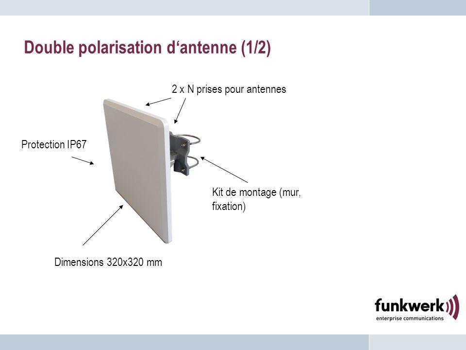 Double polarisation d'antenne (1/2)