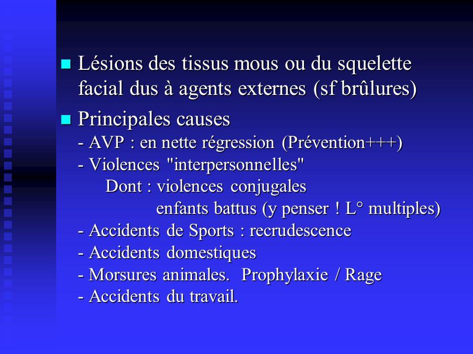 Lésions des tissus mous ou du squelette facial dus à agents externes (sf brûlures)