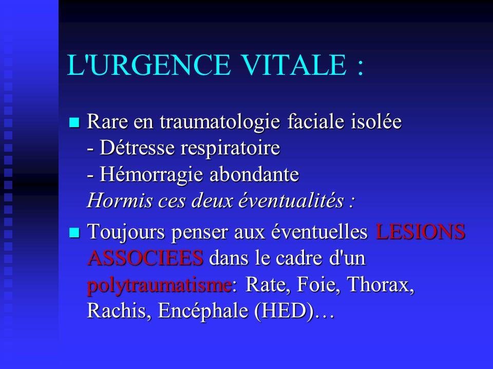 L URGENCE VITALE : Rare en traumatologie faciale isolée - Détresse respiratoire - Hémorragie abondante Hormis ces deux éventualités :