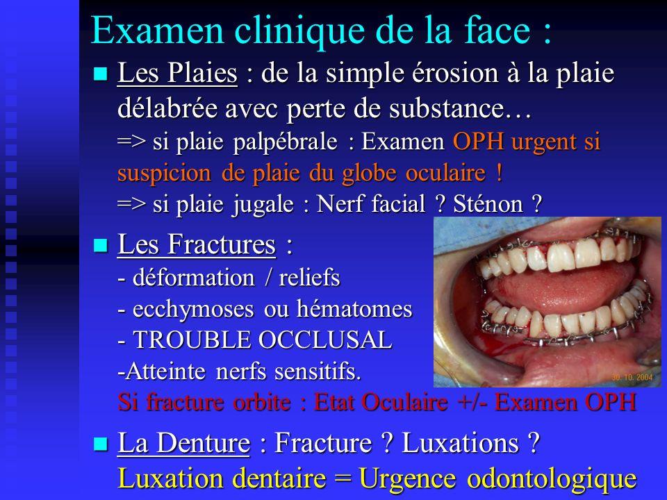 Examen clinique de la face :