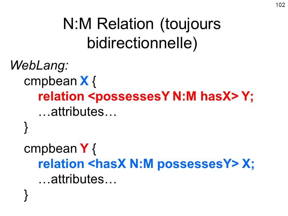 N:M Relation (toujours bidirectionnelle)