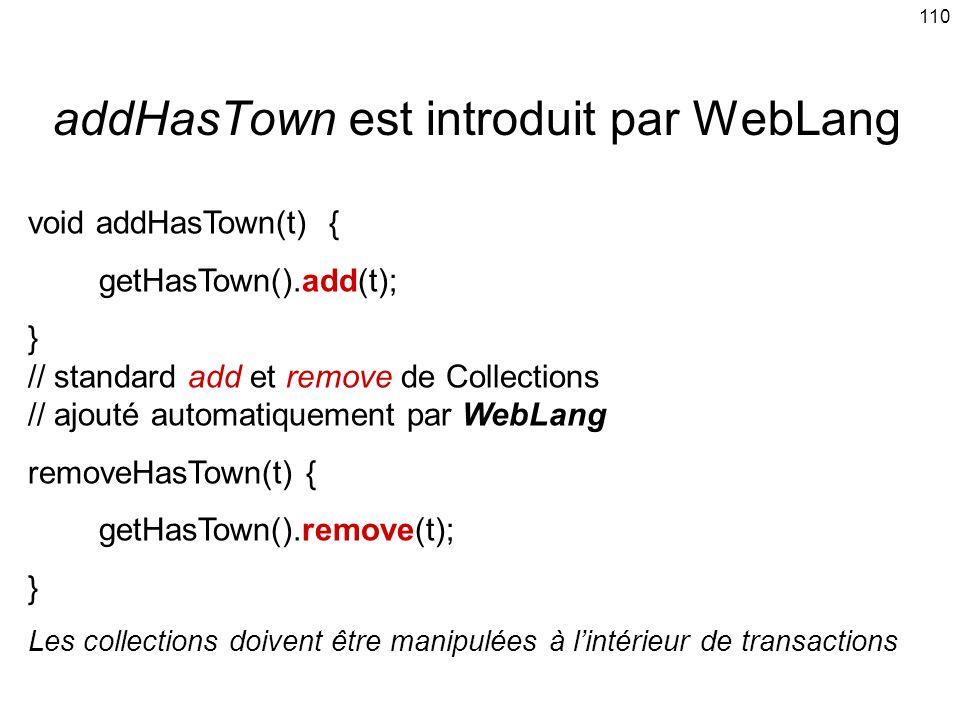 addHasTown est introduit par WebLang