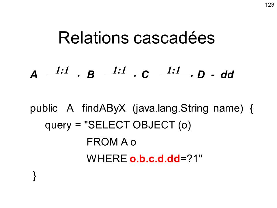 Relations cascadées A 1:1 B 1:1 C 1:1 D - dd