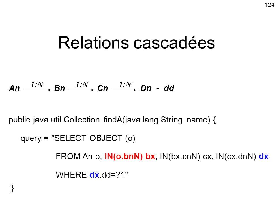 Relations cascadées An 1:N Bn 1:N Cn 1:N Dn - dd