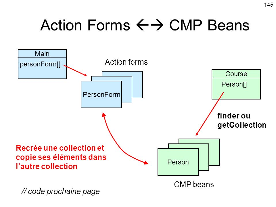 Action Forms  CMP Beans