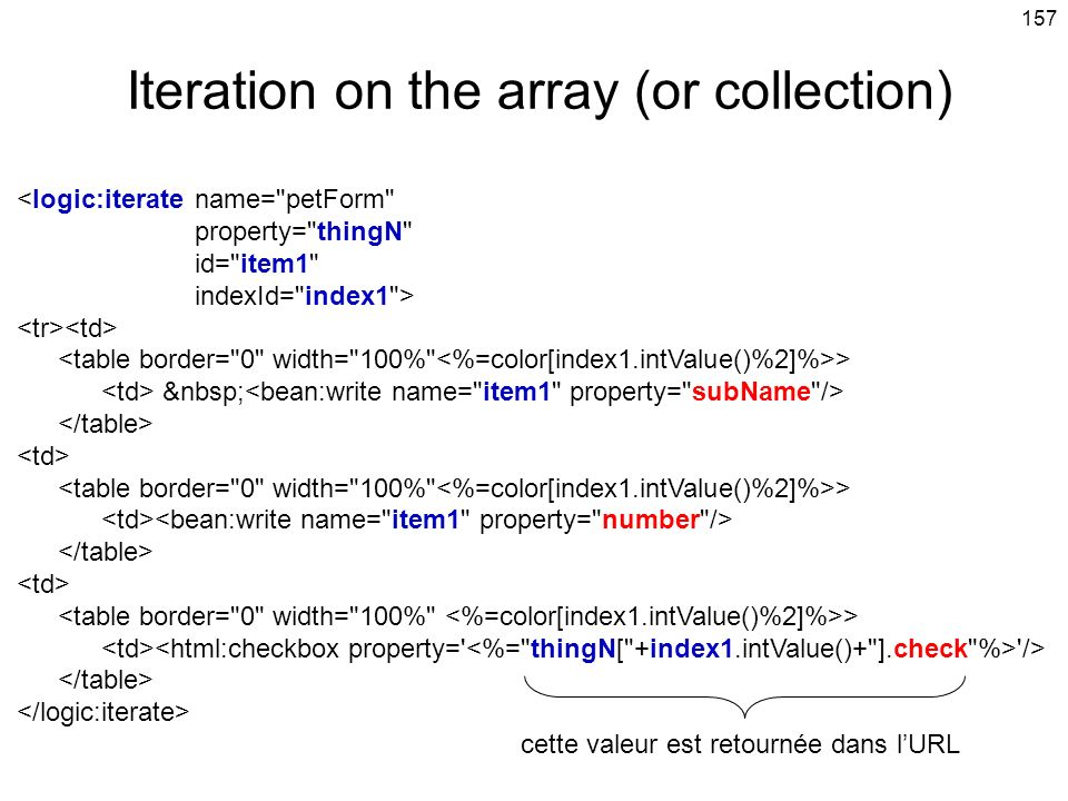 Iteration on the array (or collection)