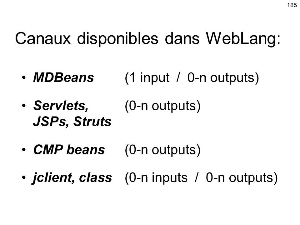 Canaux disponibles dans WebLang: