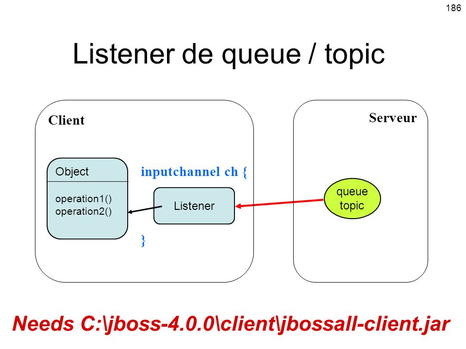 Listener de queue / topic