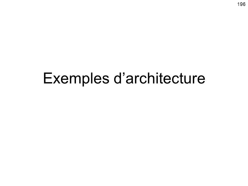 Exemples d'architecture