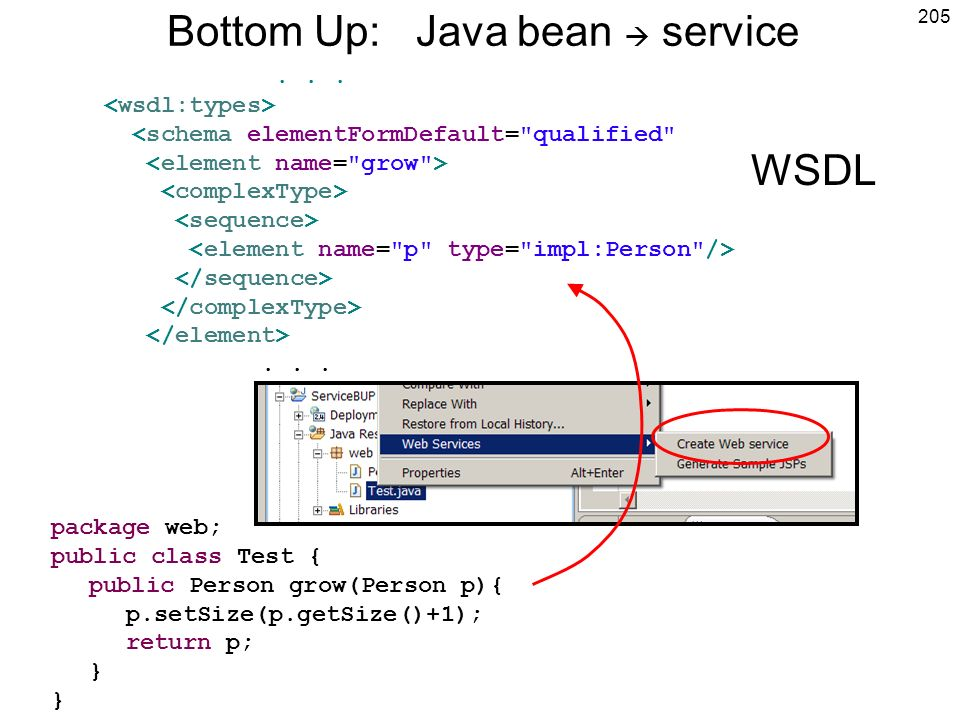 Bottom Up: Java bean  service