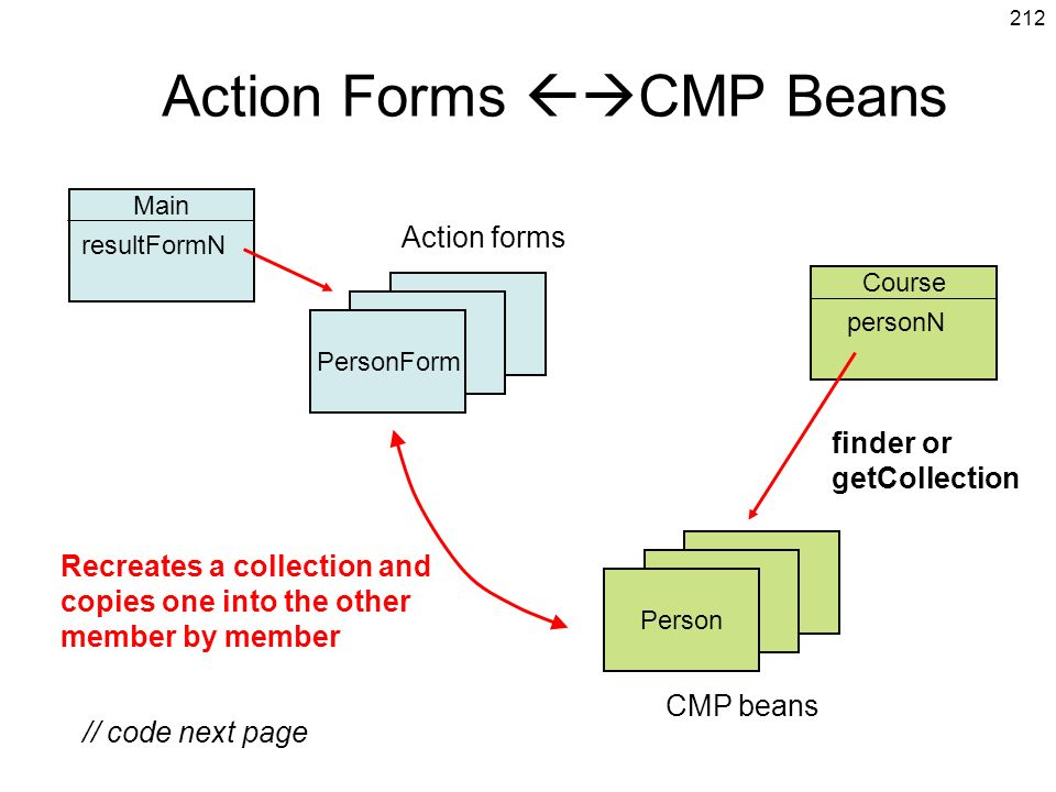 Action Forms CMP Beans