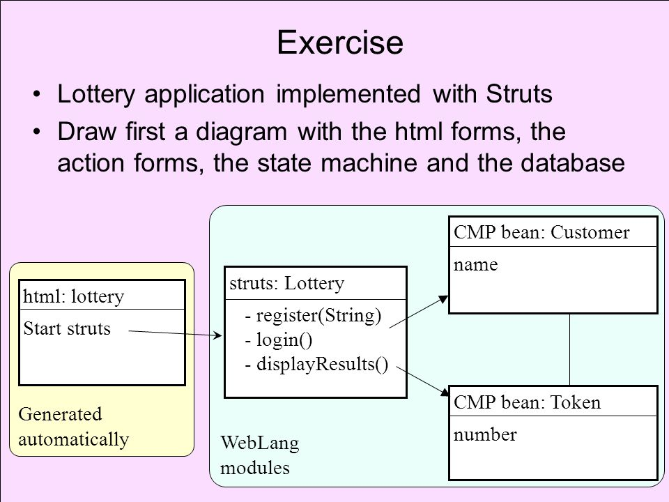 Exercise Lottery application implemented with Struts