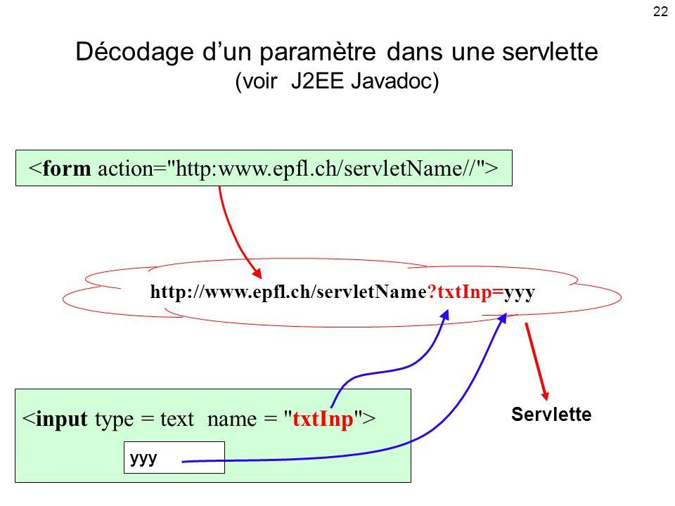 Décodage d'un paramètre dans une servlette (voir J2EE Javadoc)