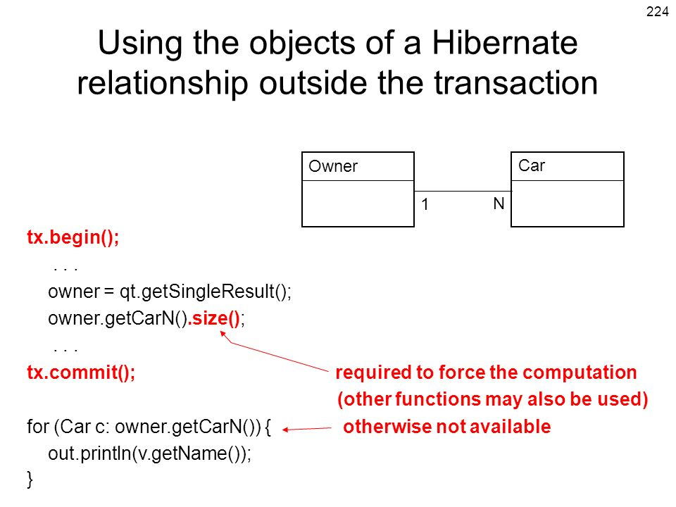 Using the objects of a Hibernate relationship outside the transaction