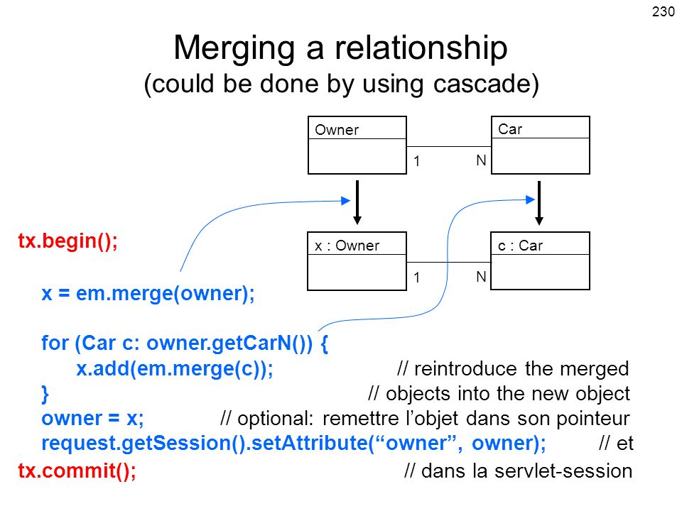 Merging a relationship (could be done by using cascade)