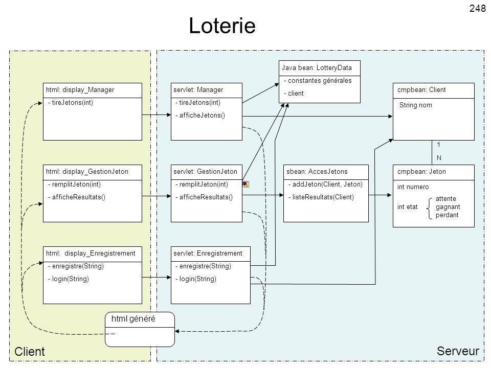 Loterie Client Serveur html généré Java bean: LotteryData