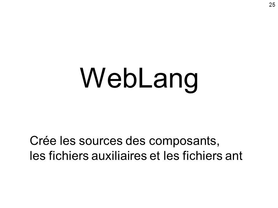 WebLang Crée les sources des composants,
