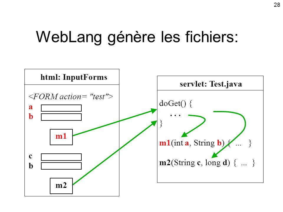 WebLang génère les fichiers: